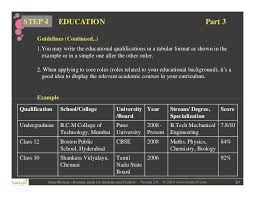 Simple Resume For College Student Smartest Resume Guide For Students And Freshers