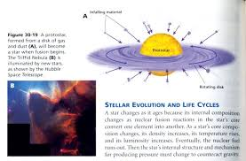origin of the solar system answers in genesis