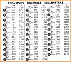 8 fractions to decimal chart media resumed