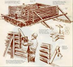 log cabin plan cabin plans how to build your own cabin form cabin plans