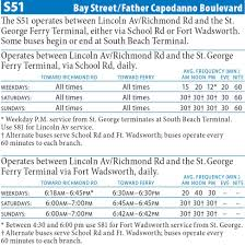 Q31 Bus Map S51 Bay Street Father Capodanno Boulevard