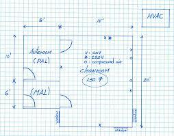 cleanroom design 5 important elements in cleanroom design mecart