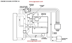 jaguar xkr s dash wiring diagram jaguar wiring diagram and