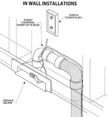 Cabinet Toe Kick Dimensions Vacpan Installation Instructions For Vacpan Md Central Vacuum
