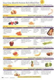 53 best healthy food meal plans images on pinterest meal
