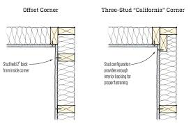 How To Frame A Wall by Better Corner Nailing For Drywall Jlc Online Drywall