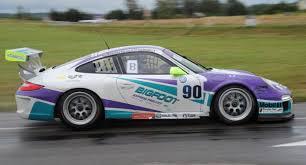porsche 996 rsr racing rezultatai