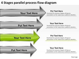 flow charts powerpoint templates slides and graphics