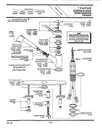 Kitchen Sink Faucet Parts Diagram Kitchen Sink Faucets Parts Kitchen Sink Faucet Parts Diagram