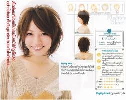 images of short hair styles with root perms wallpaper asian short hair perm