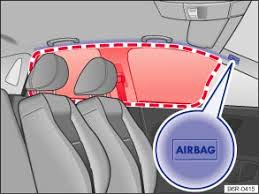 Curtain Airbag Volkswagen Polo Owners Manual Curtain Airbags Airbag System