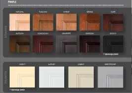Fine Kitchen Cabinets Finishes By Aristokraft Cabinetry Rustic - Kitchen cabinets finish