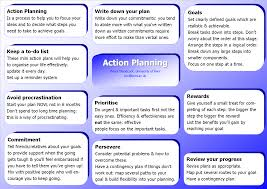 What Are Good Words To Describe Yourself Action Planning Png