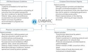 patient participation in ers guidelines and research projects the