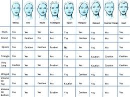 face shapes and hairstyles to match 51 best earrings for face shape how to pick the right earrings