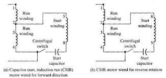 ac motor start capacitor wiring diagram circuit and schematics