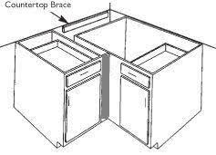 Kitchen Corner Cabinet Blind Corner Base Cabinet Office Table