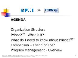 pmbok vs prince2
