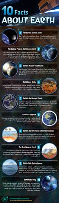 10 facts about earth astronomy is awesome