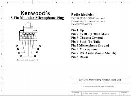 kenwood kdc 138 wiring diagram on wire color beautiful radio