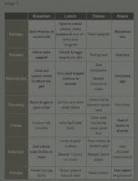 simple paleo diet menu plan nutrisystem recipe center