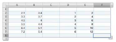 Linear Regression Table Using Linear Regression On Ios Numbers U2013 Tutorials For Iot Makers