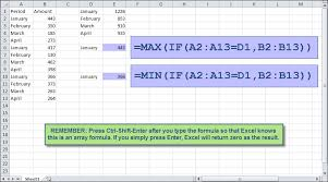 Countif Sumif Minif Creating Excel S Equivalent Of Maxif Accountingweb