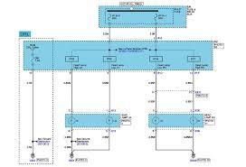 2013 kia sorento wiring diagram dolgular com