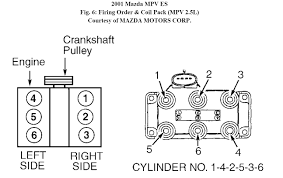 spark plug wiring diagram u0026 2003 ford mustang v6 spark plug wire
