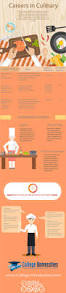 Kitchen Collection Careers Best 10 Culinary Classes Ideas On Pinterest Culinary Arts A