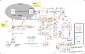 visio block diagram u2013 readingrat net