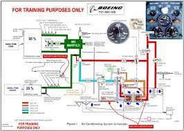 symbols glamorous electricity basics electrical engineering