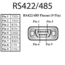 1 port rs422 485 usb to serial adapter us 324 brainboxes