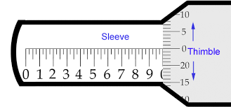 how to read a micrometer