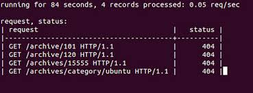 nginx access log analyzer how to monitor nginx web server from the command line in real time