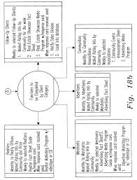patent us7107286 integrated information processing system for