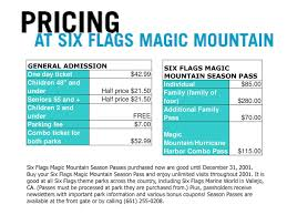 Discounted Six Flags Tickets Economics 310 Price Theory Ppt Download