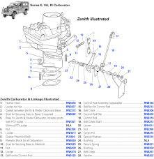 series ii iia iii carburetor rovers north classic land