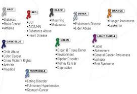 diabetes ribbon color in heaven awareness ribbons meaning