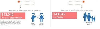 bono marzo chile 2016 bono marzo 2016 segunda nómina de beneficiarios del aporte tele 13