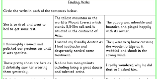finding verbs ks2 spag test practice classroom secrets