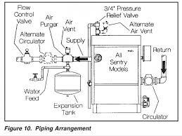 taco zone valve wiring diagram 573 wiring diagram weick