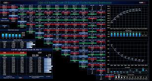 light sweet crude price ice light sweet crude oil gas spreads monitor cqg news