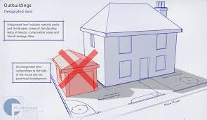 garden buildings planning permission page the poole fencing company