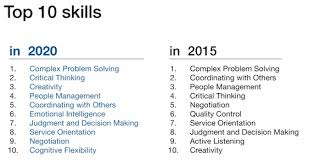 what is key skills when applying for a job c01 what is critical thinking