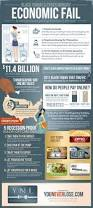 monday shopping after thanksgiving 15 best black friday facts images on pinterest black friday