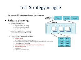Agile Testing Resume Sample by Agile Methodology Testing Resume Sample Resume Mba Admission
