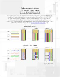 28 rj11 connector wiring diagram db9 to rj11 pinout