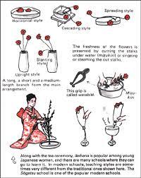 Japanese Flower Arranging Vases Ikebana Japanese Flower Arranging History Styles And Basics