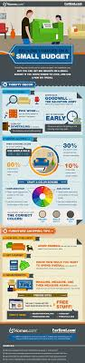 home decor infographic big home changes on a budget infographic visualistan